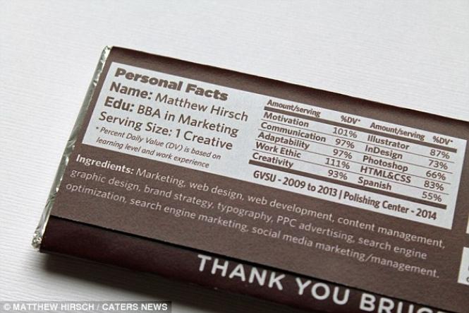 99456-curriculo-de-matthew-hirsch-na-embalagem-de-chocolate
